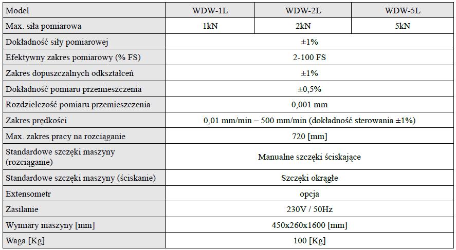 WDW-L